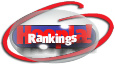Hoopla Rankings