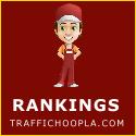 Online Advertising Rankings